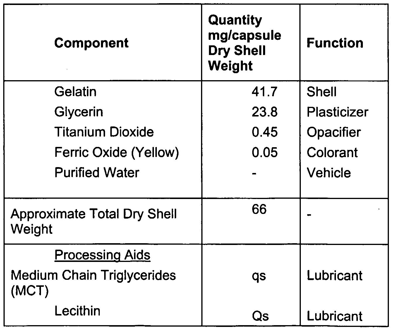 Ivermectin api price in india