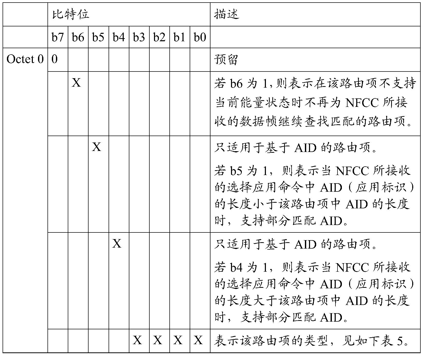 Figure PCTCN2014087999-appb-000004