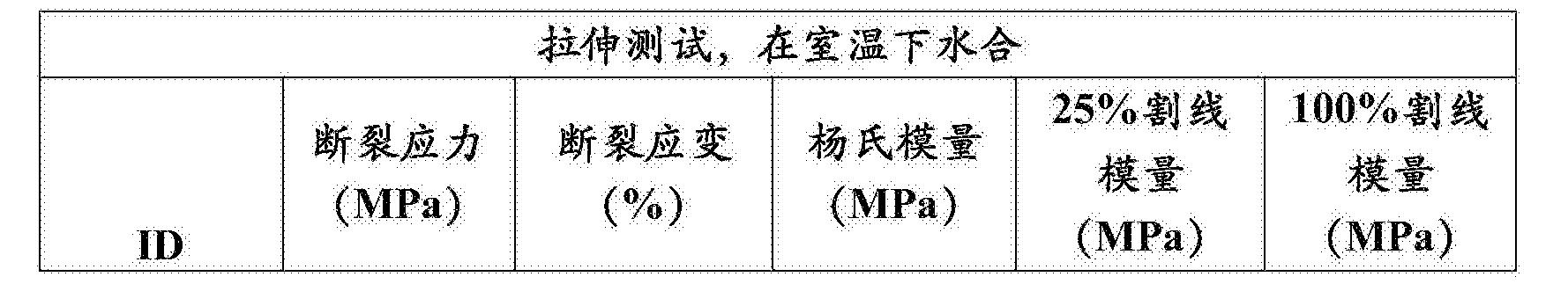 Figure CN106999628AD00252