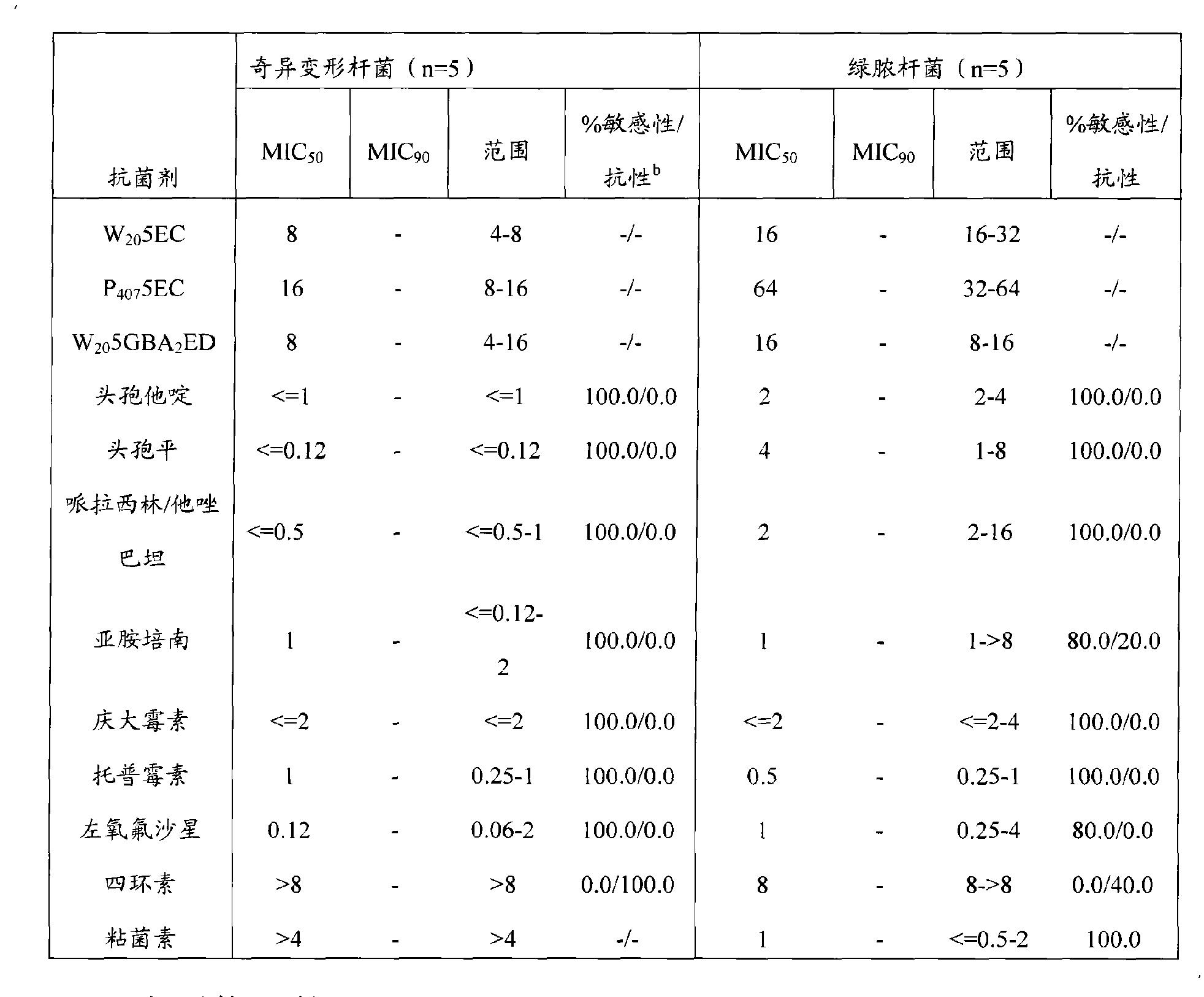 Figure CN102223876AD00871