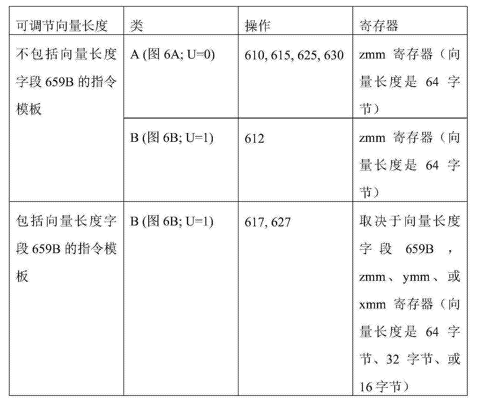 Figure CN107391086AD00281