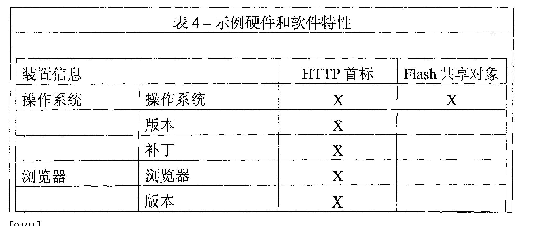 Figure CN101375546BD00161