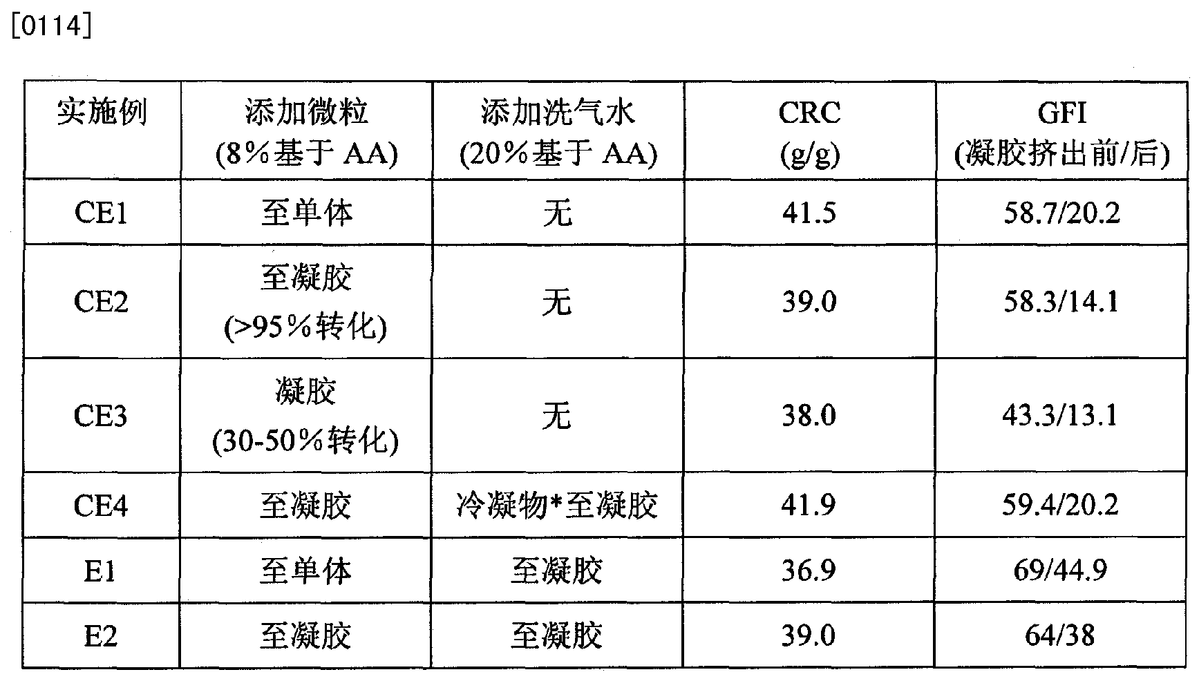 Figure CN102176925BD00141