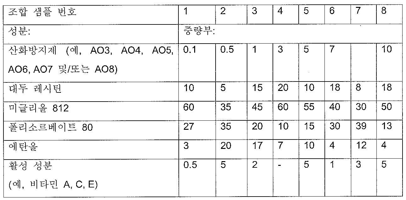 Figure 112008036677090-PCT00058