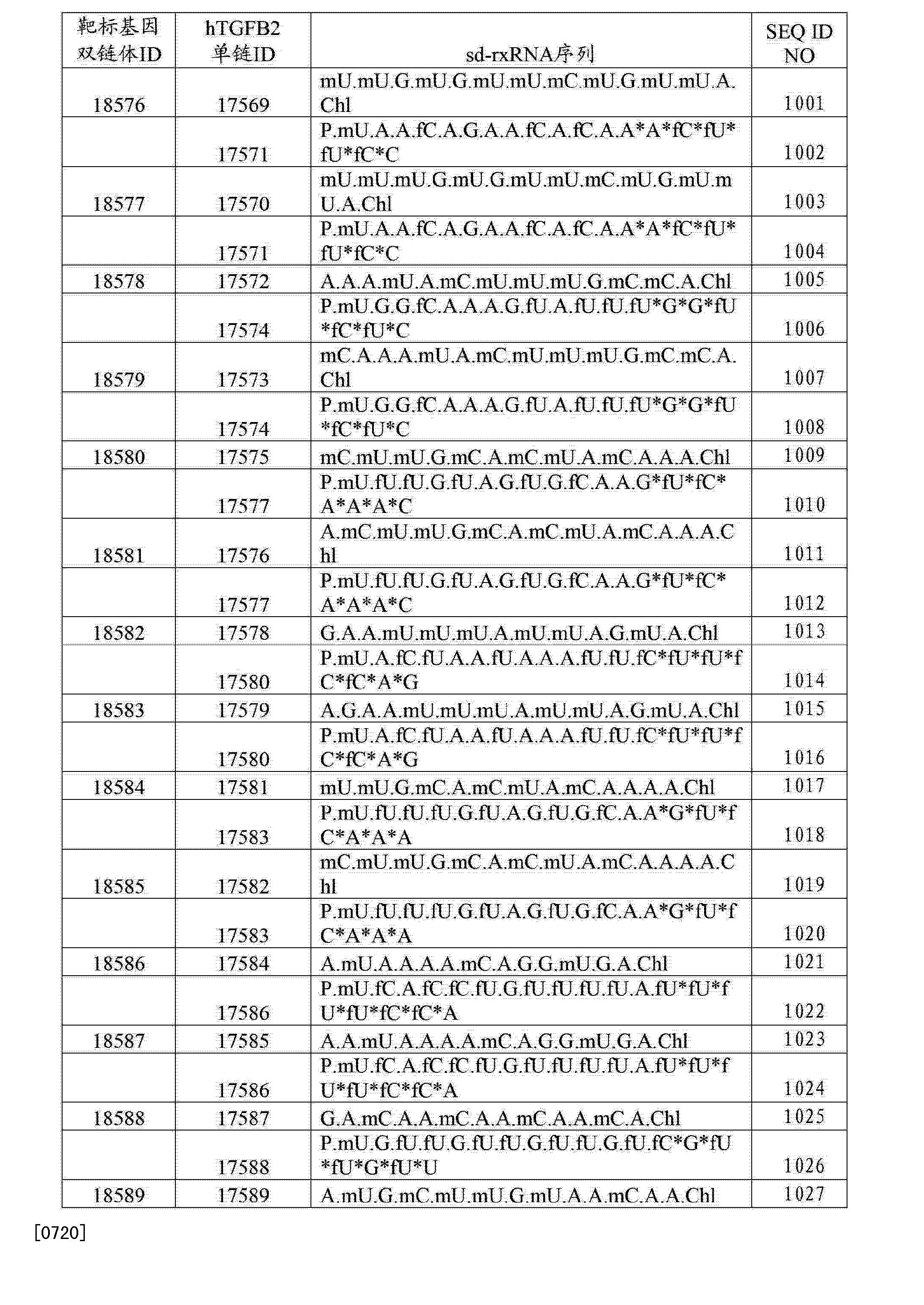 Figure CN103108642BD01291