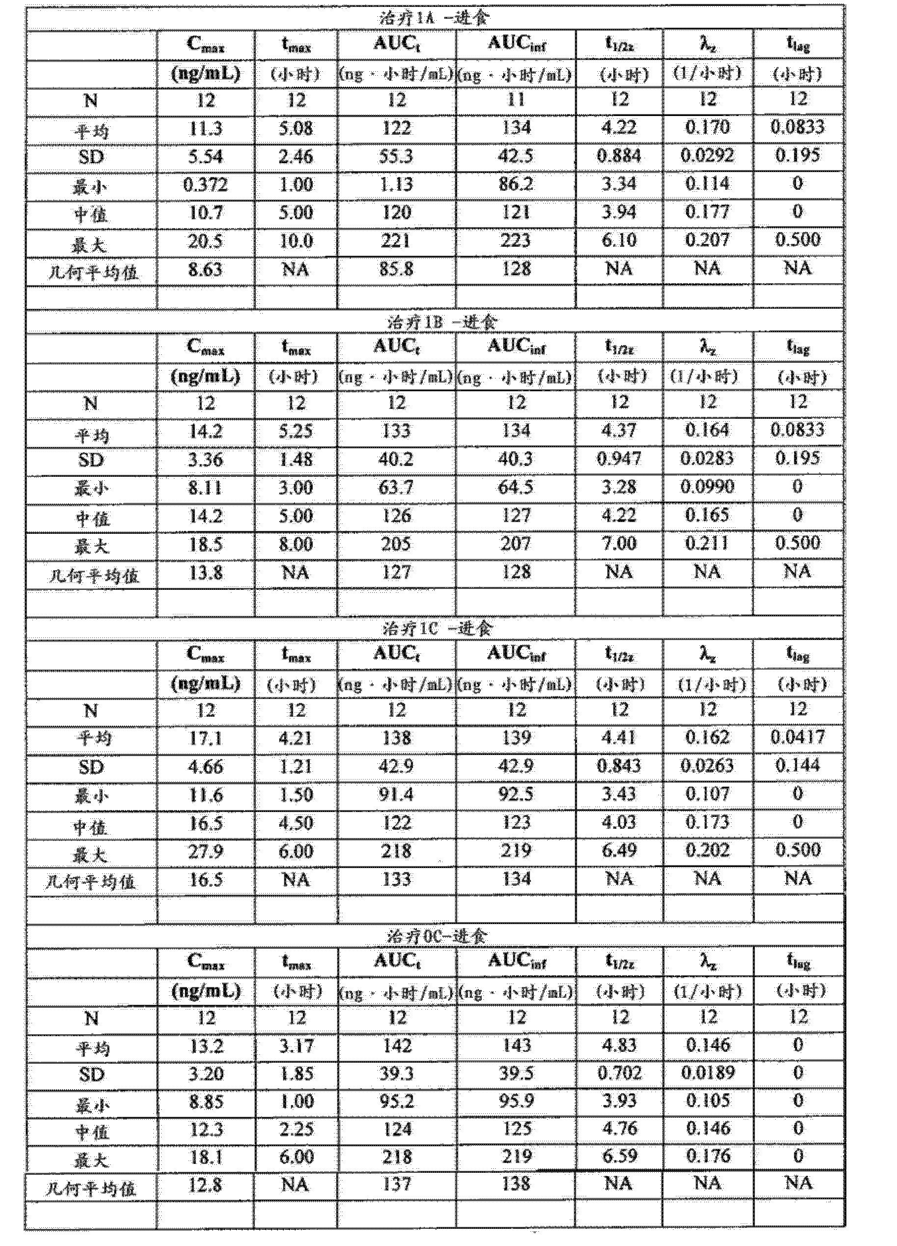 Figure CN102688241AD01471