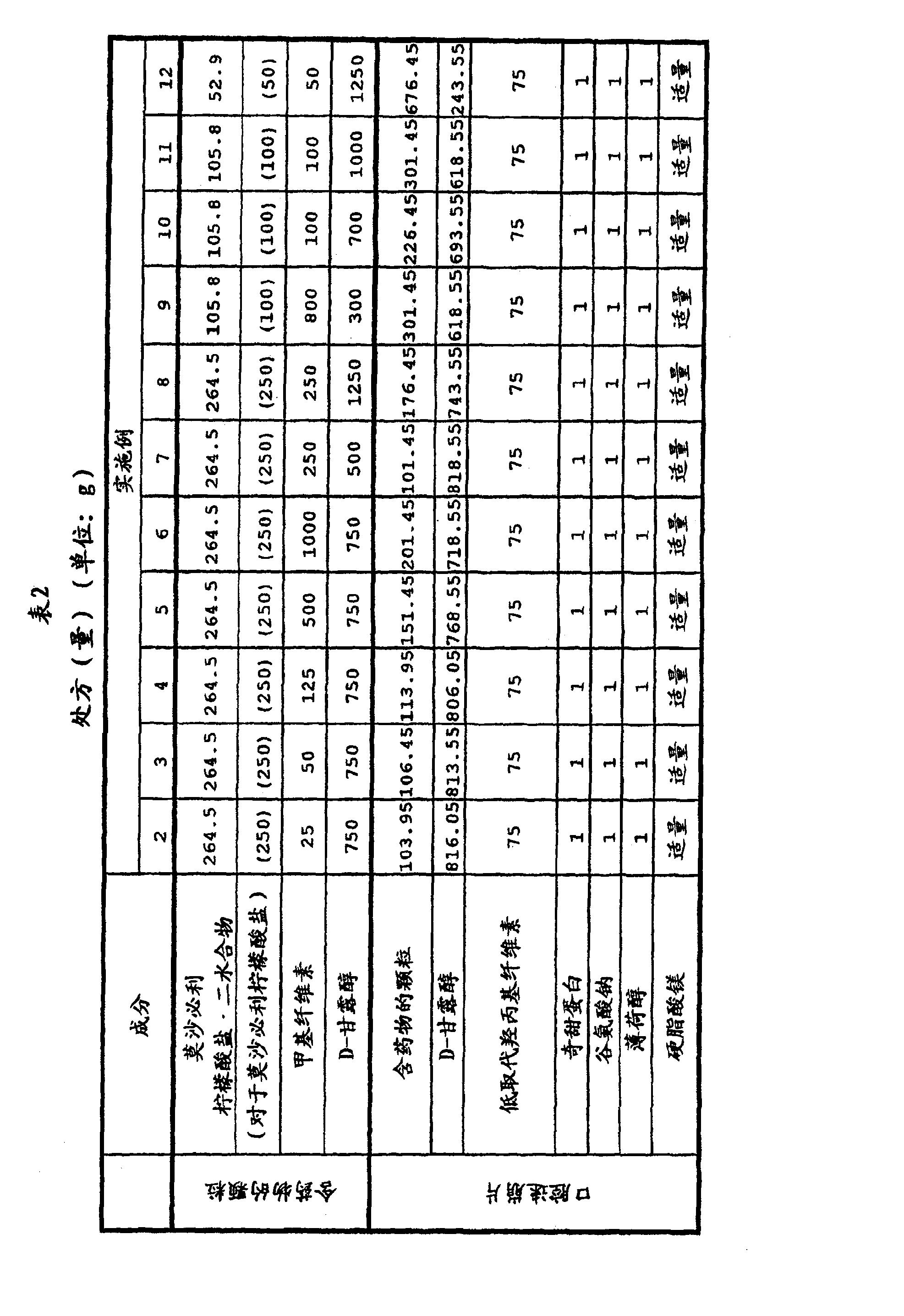 Figure CN1913876BD00131