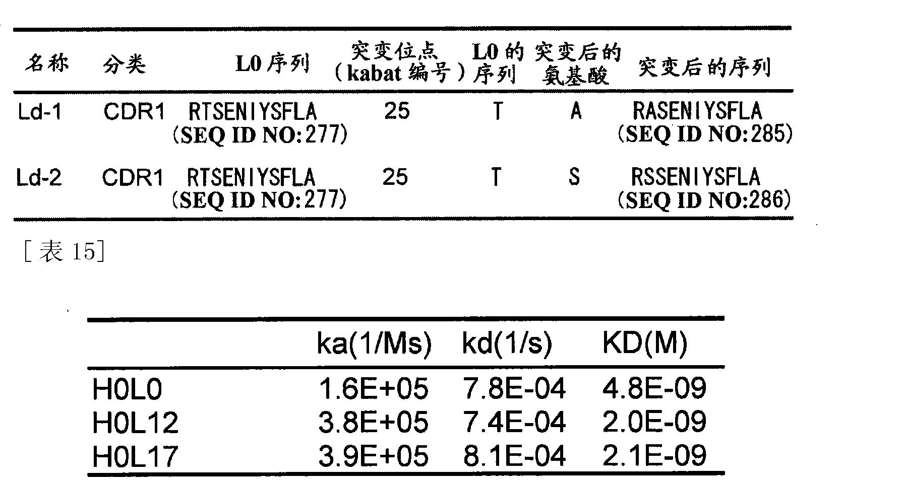 Figure CN101952318BD00541