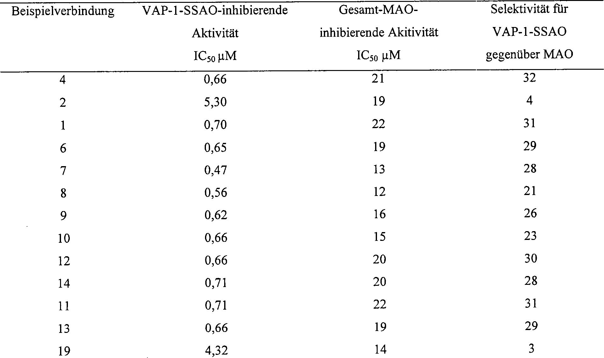 DE60209504T2 - amine oxidases carbocyclic hydrazino-inhibitors of ...