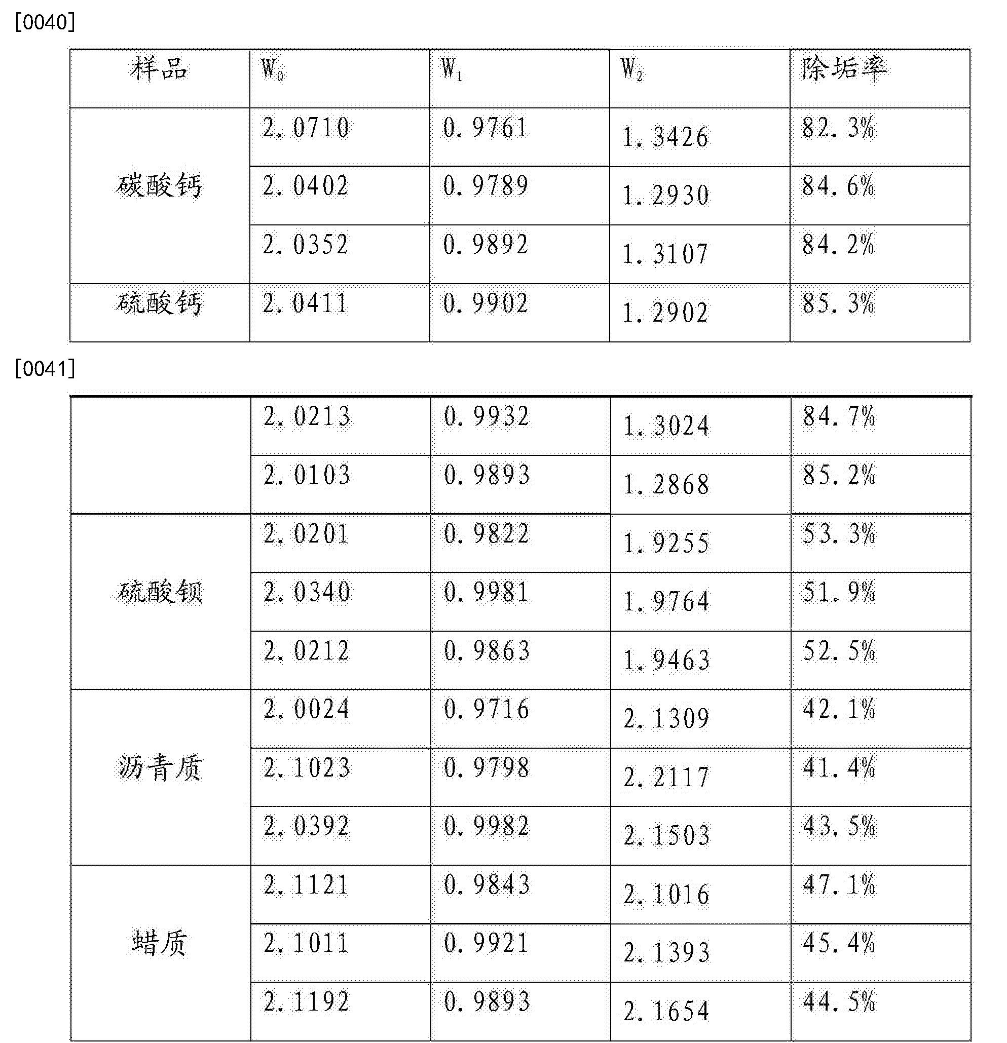 Figure CN106190073BD00061