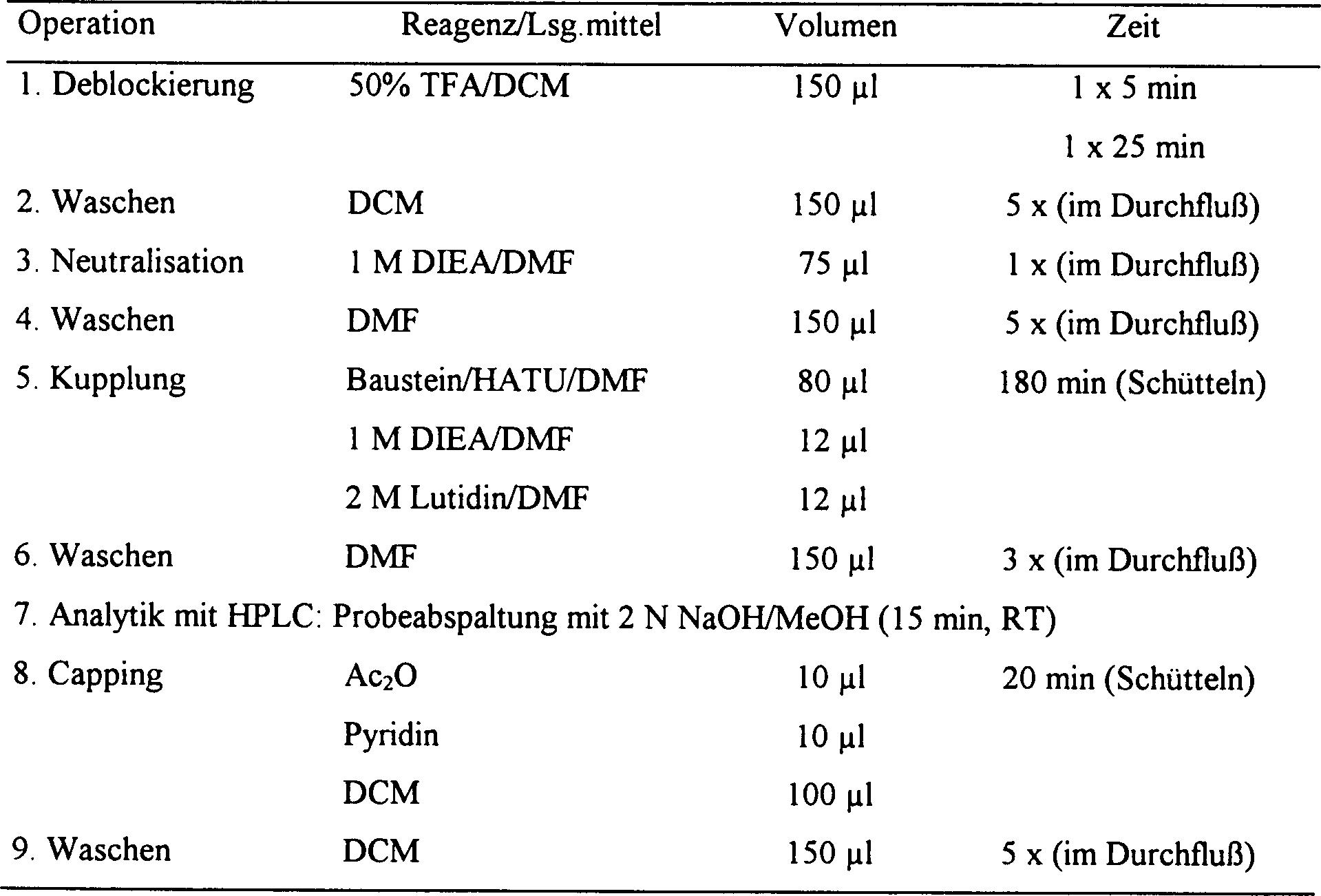 DE19741739B4 - Supramolecular mating system, its preparation and use ...