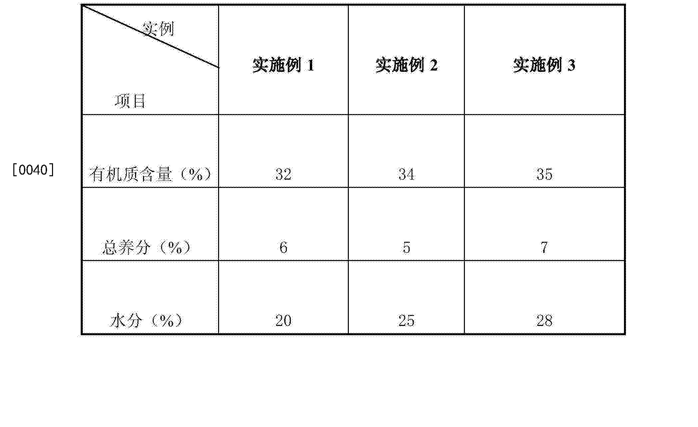 Figure CN104119111BD00051