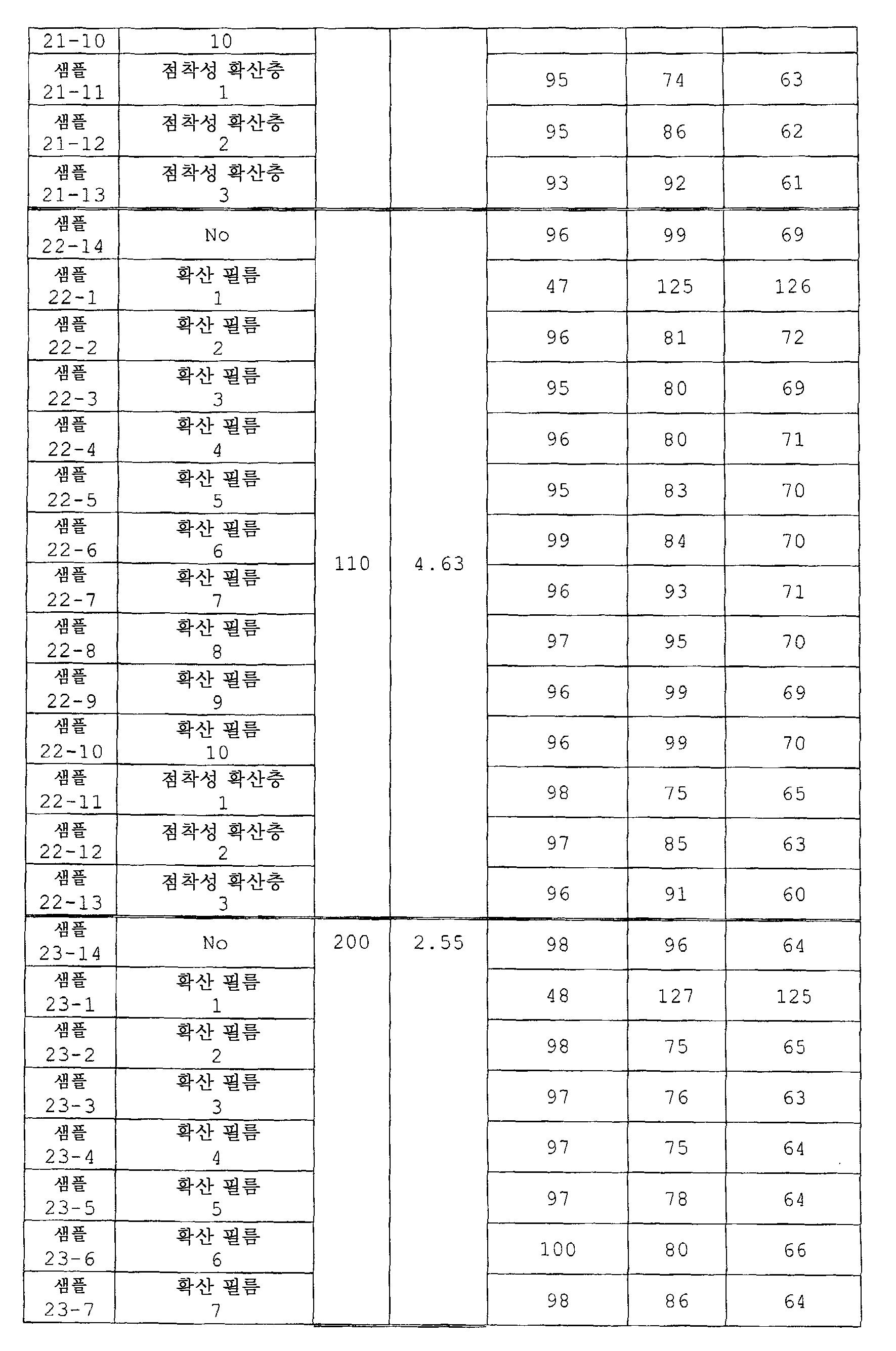 Figure 112007028339804-pat00038