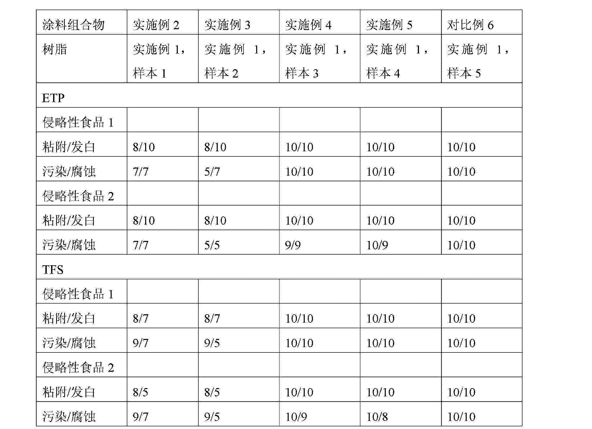 Figure CN102858893AD00301