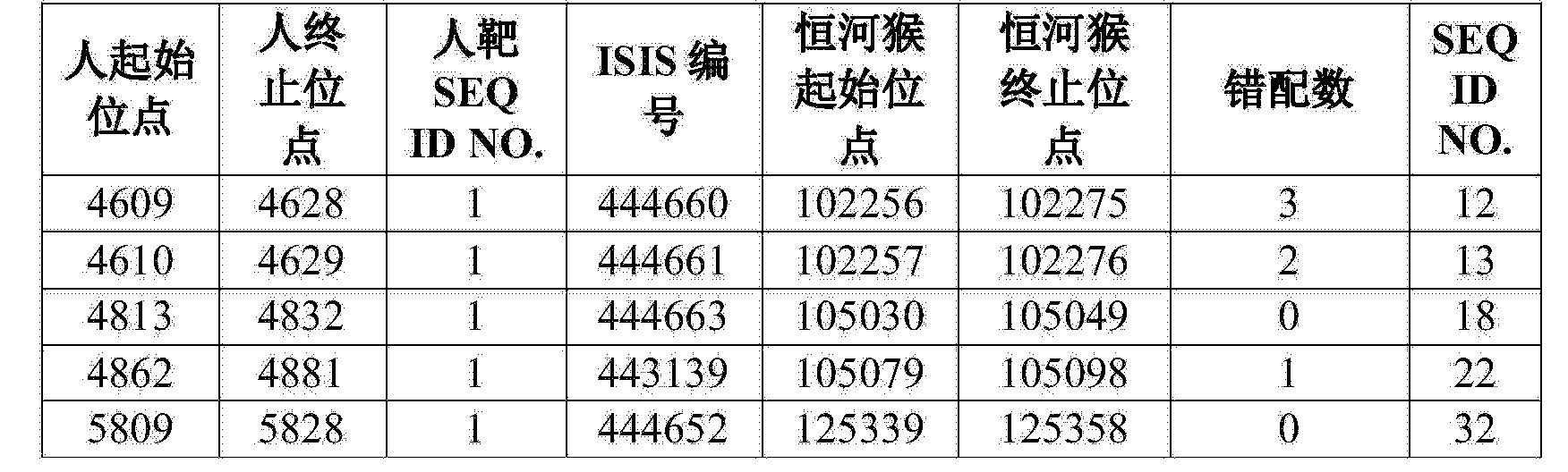 Figure CN104894129AD00391