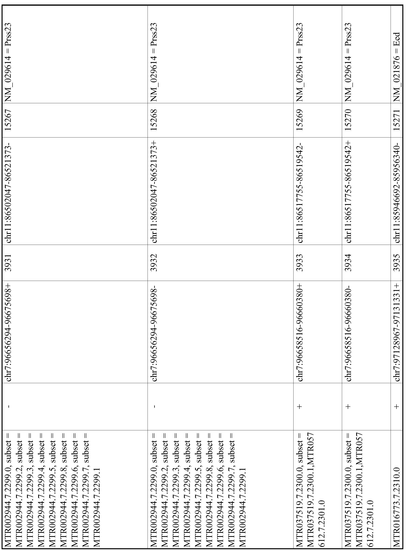 Figure imgf000751_0001