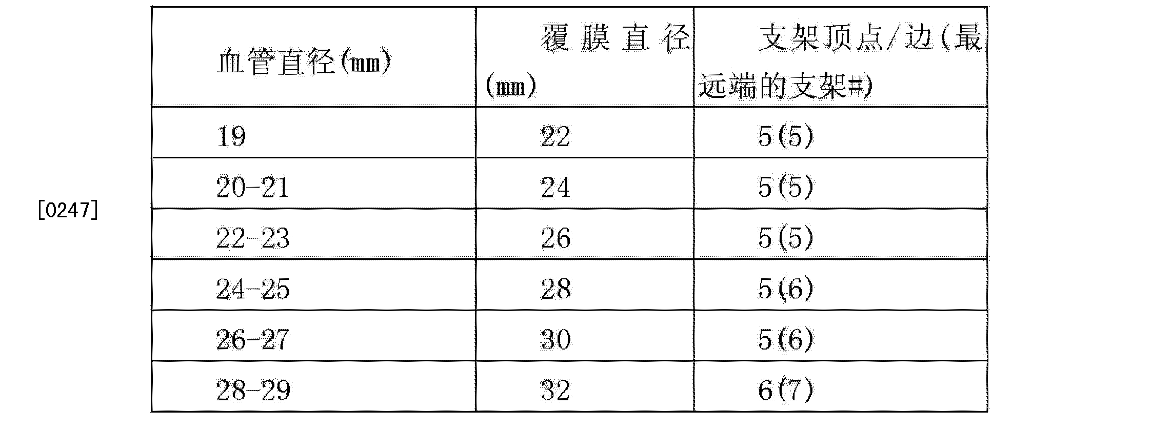 Figure CN102014805BD00191