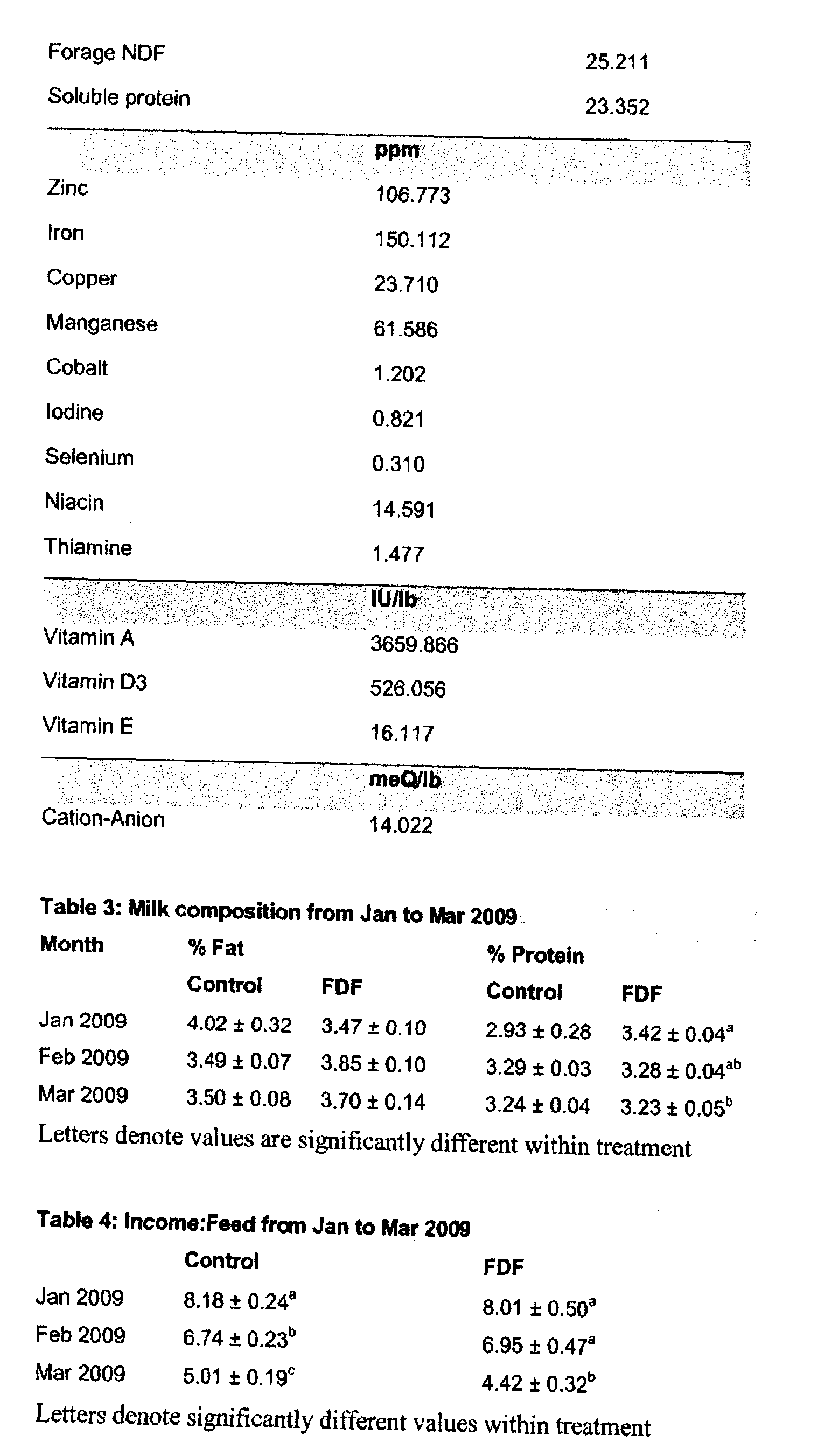 WO2011026244A1 - A veterinary natural health method for improving
