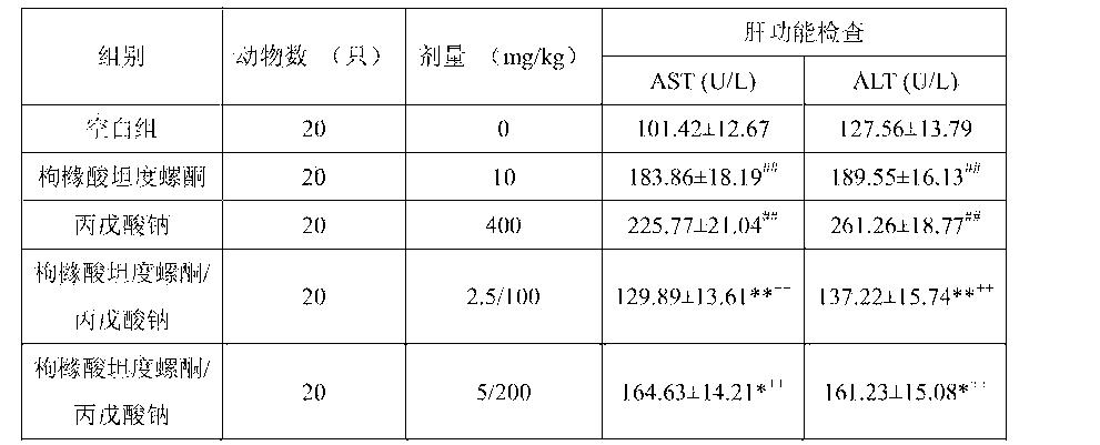 Figure CN103550778BD00191