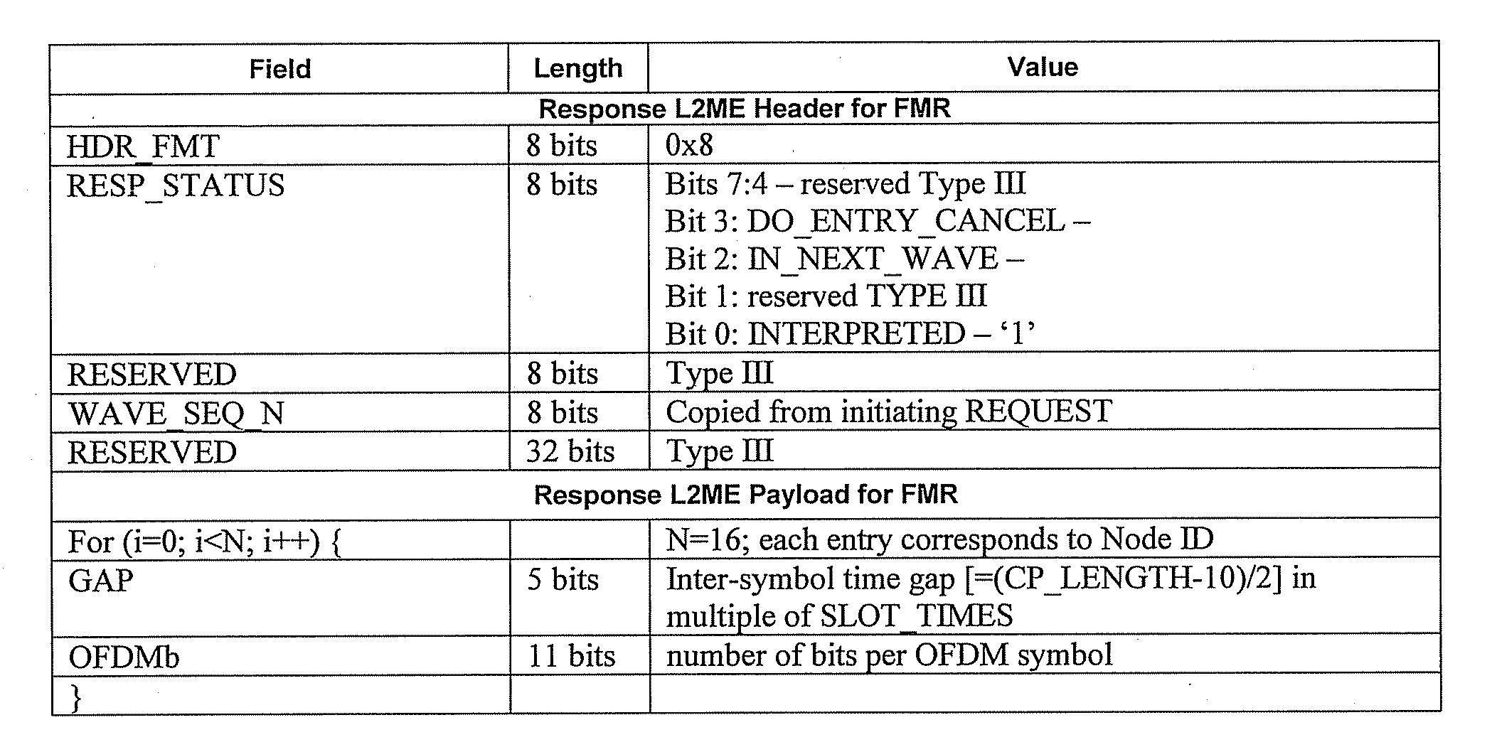 Figure 112009050161017-pct00007