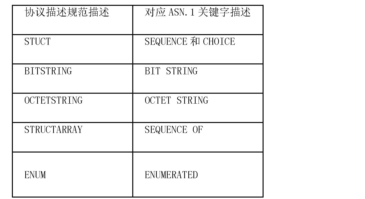 Figure CN101370003BD00102
