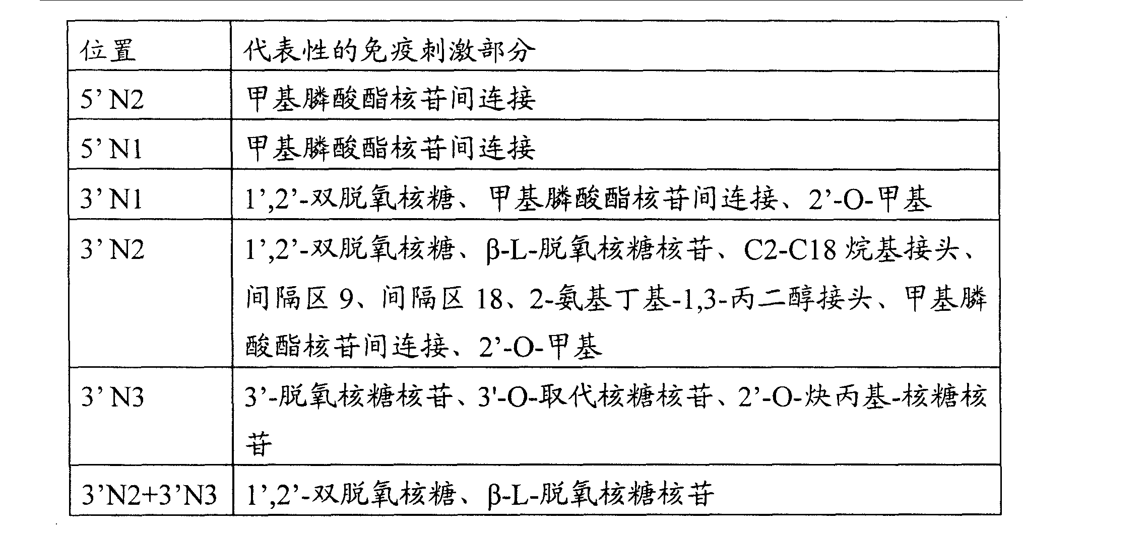 Figure CN101094594BD00171