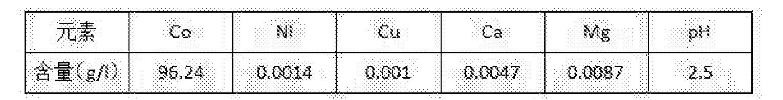 Figure CN108441633AD00051