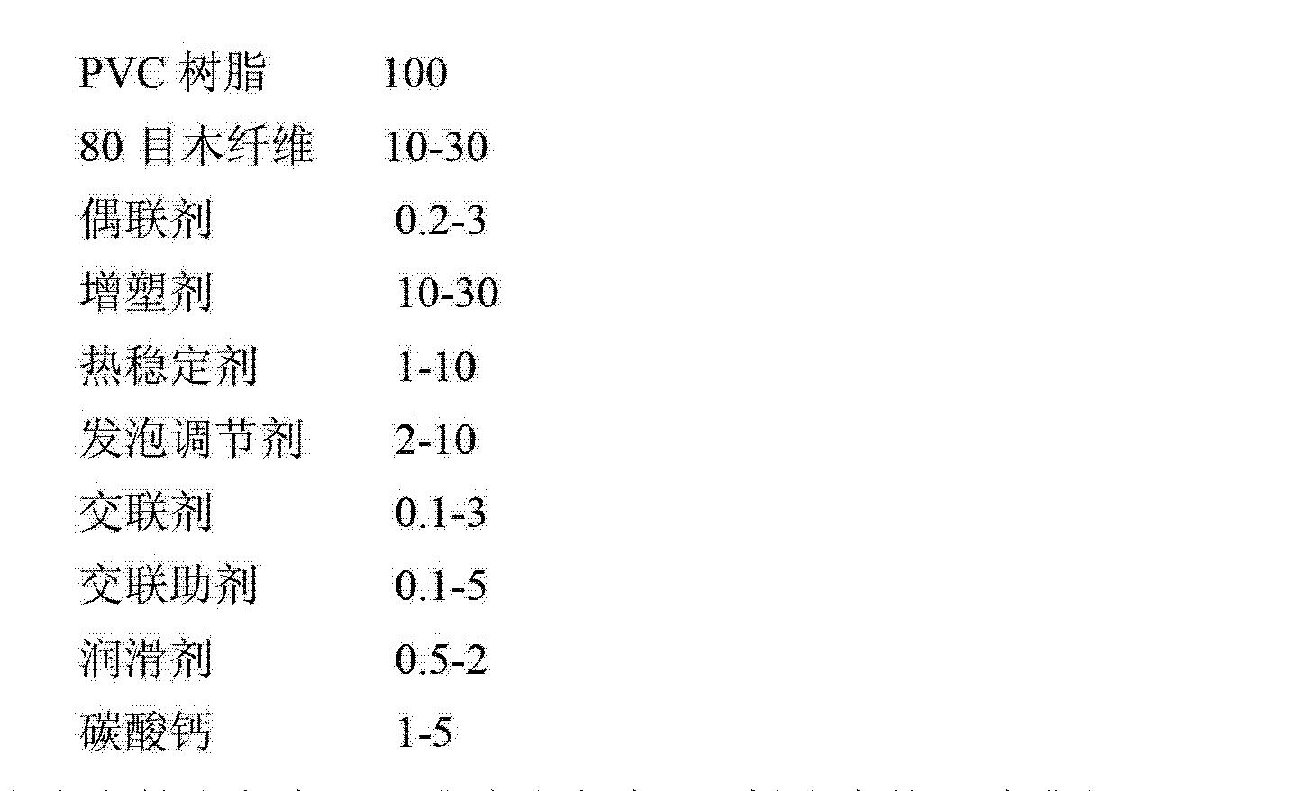 Figure CN103205010AD00041