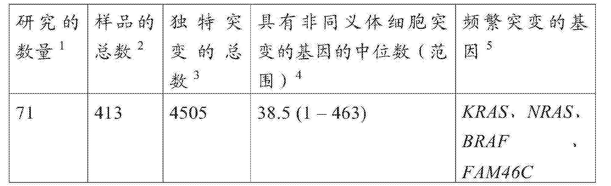 Figure CN107847572AD00691