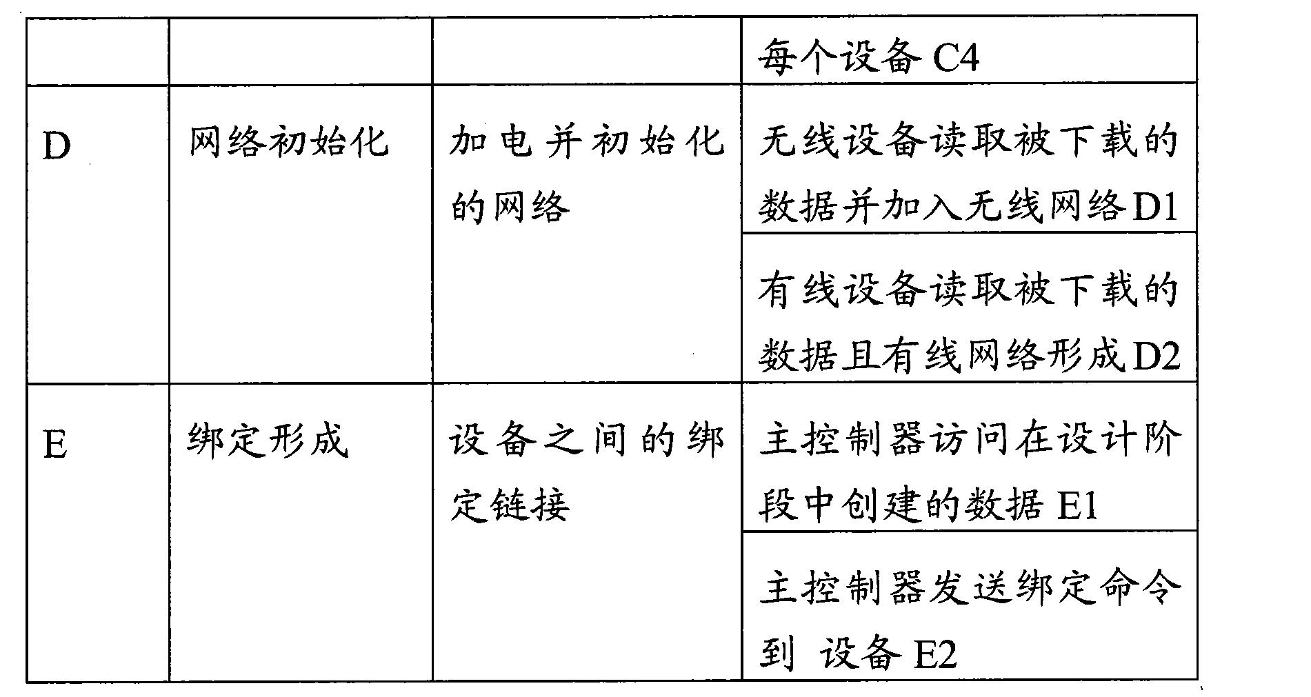 Figure CN101919290BD00161