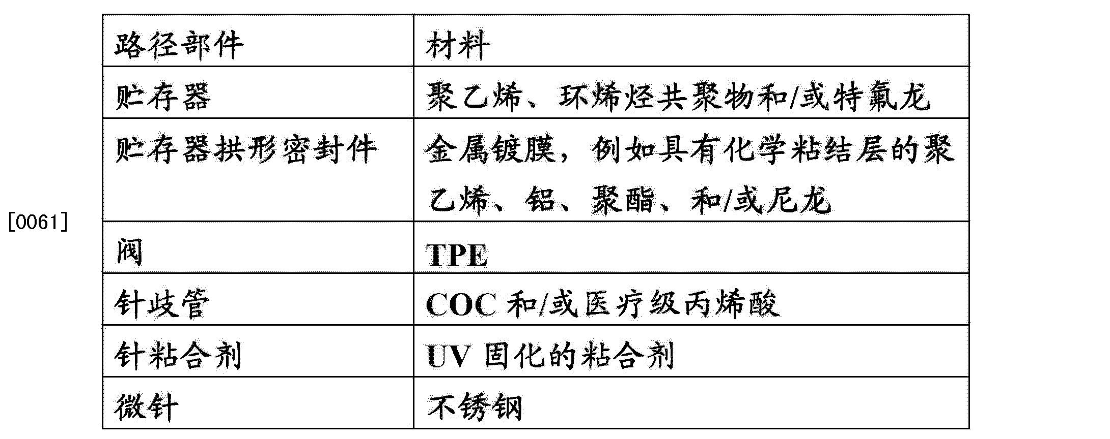 Figure CN102753226BD00111