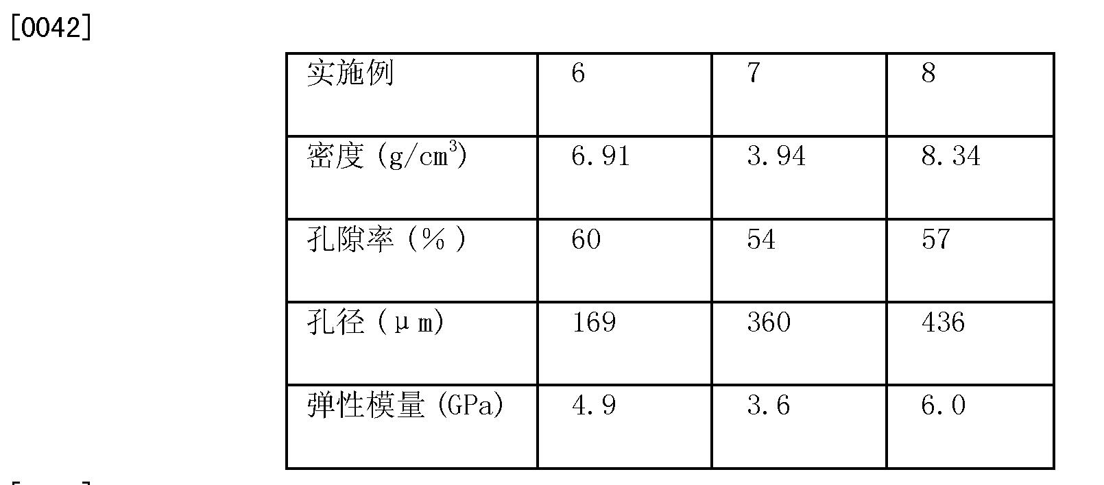 Figure CN102796903BD00092