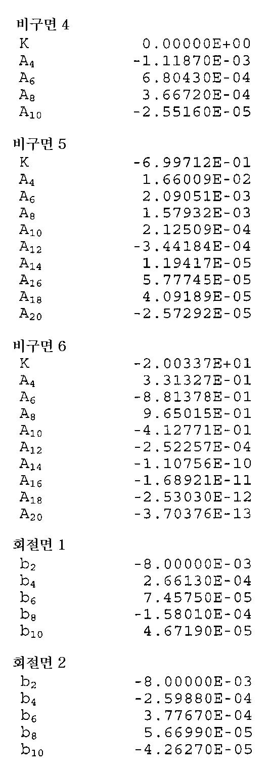 Figure 112001010918149-pat00021
