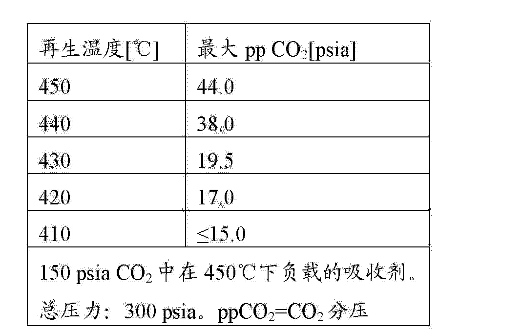 Figure CN104640622AD00131