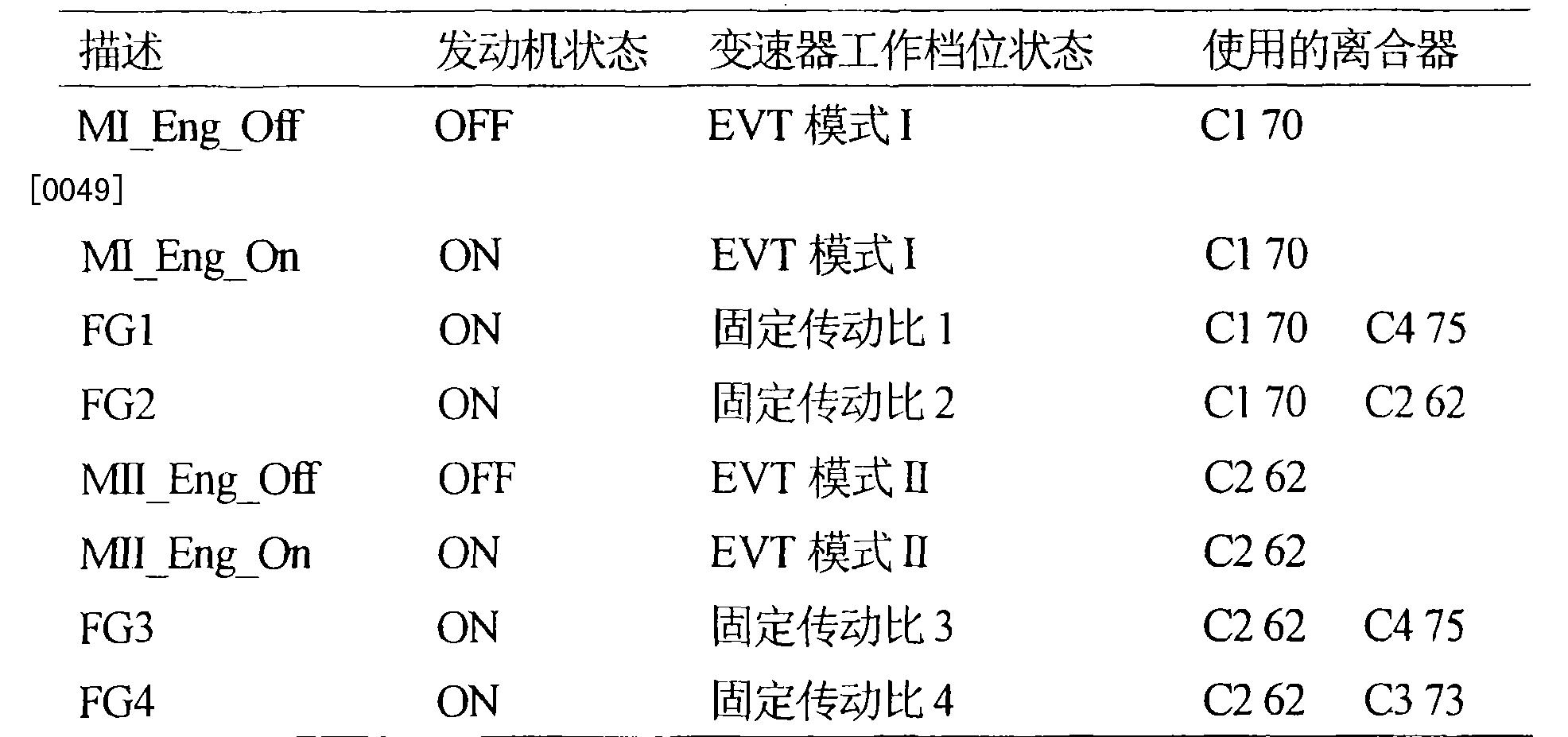 Figure CN101446345BD00101