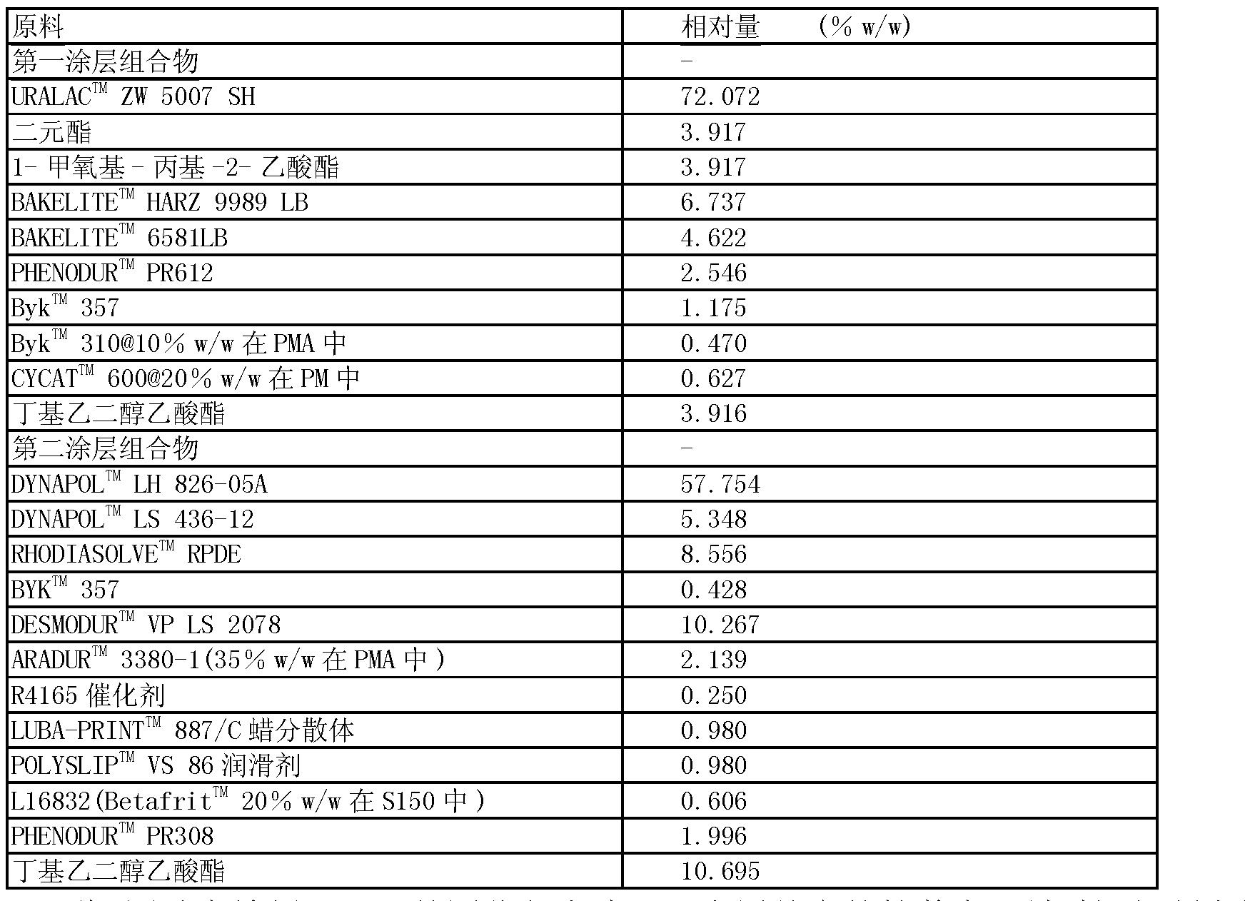 Figure CN101258207BD00171