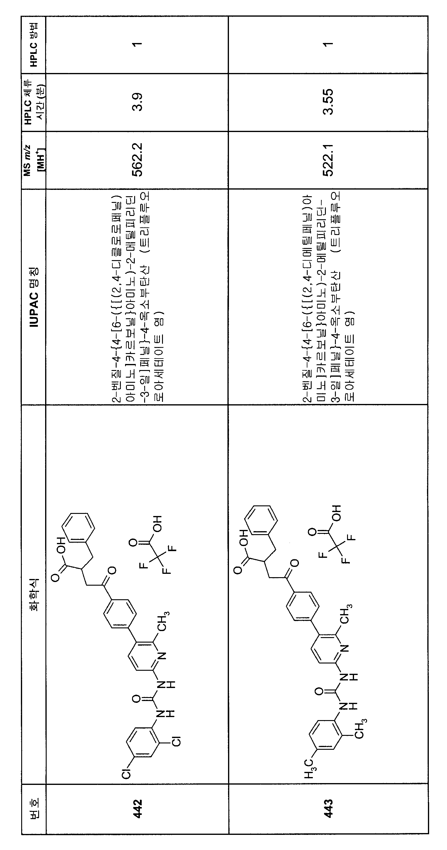 Figure 112007082249387-PCT00278