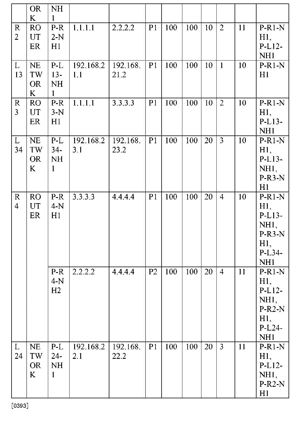 Figure CN103036791BD00671