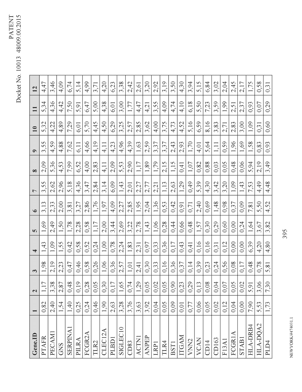 Figure imgf000397_0001