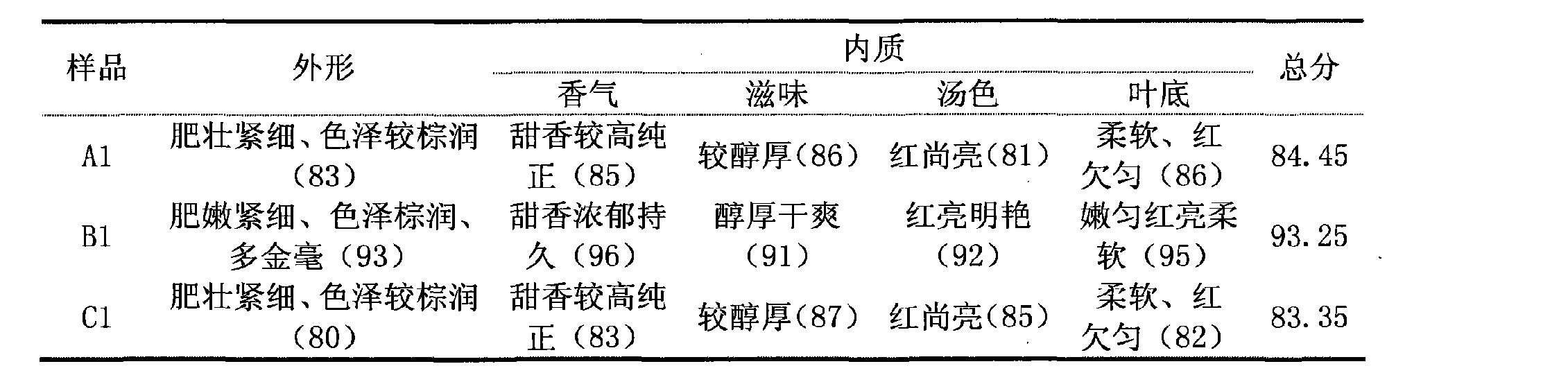 Figure CN102217683BD00072