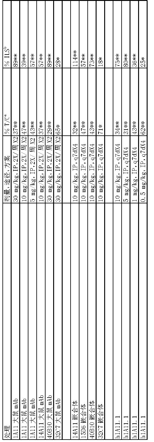 Figure CN102906113BD01271