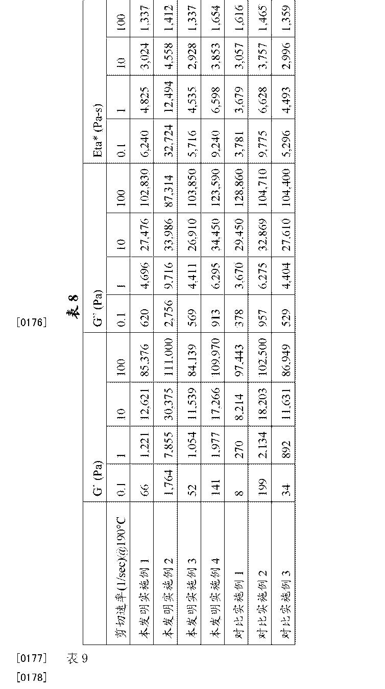 Figure CN103038281BD00281