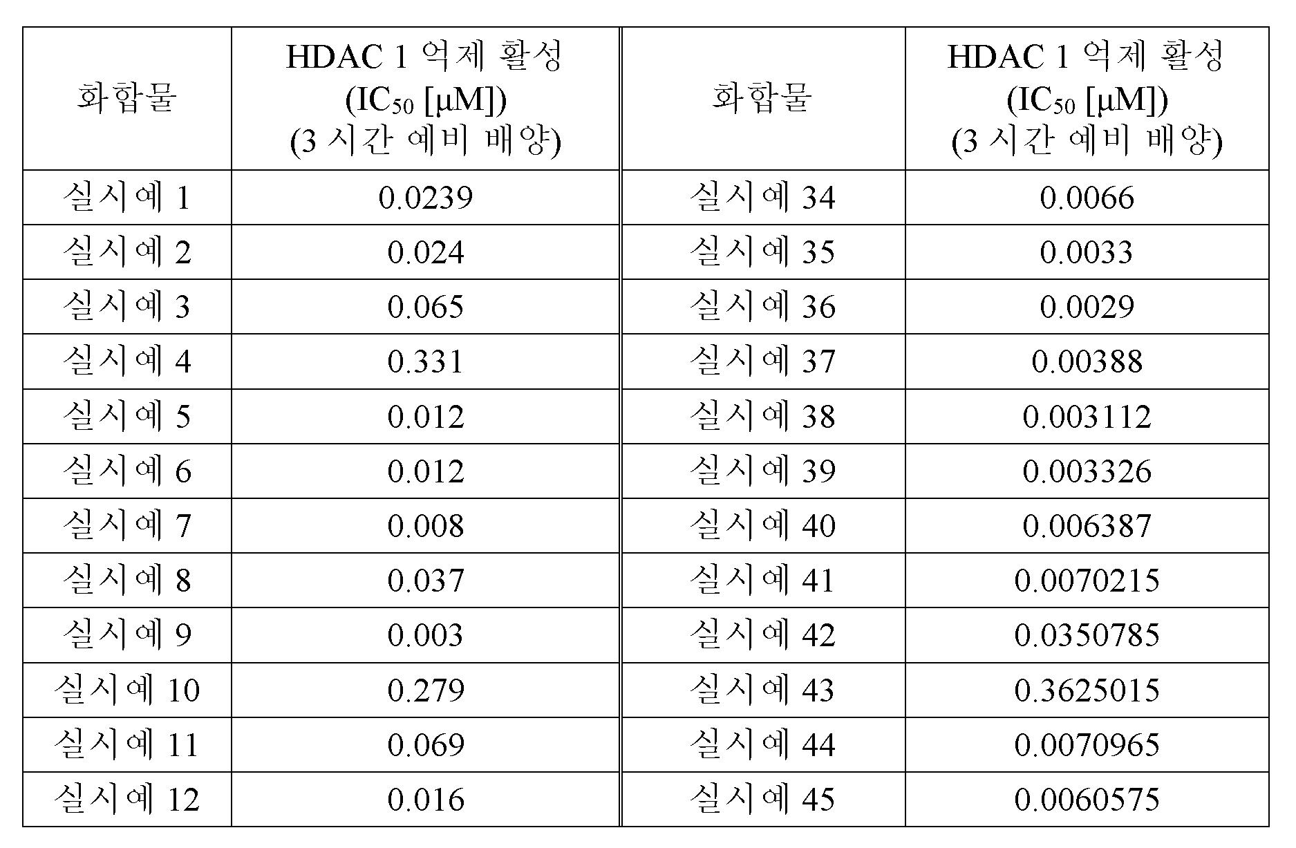 Figure pct00246