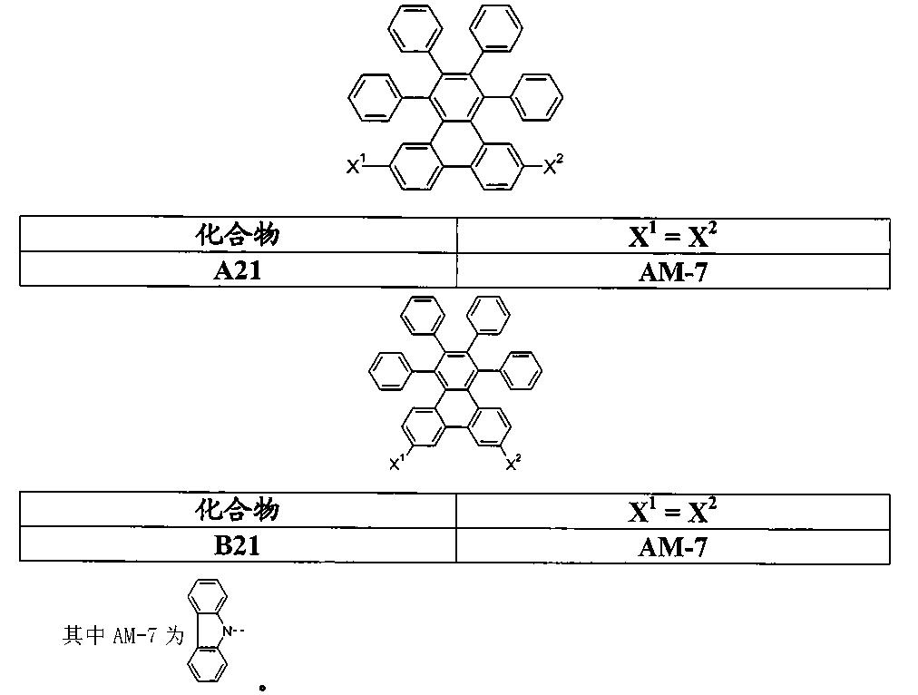 Figure CN101848882BC00031