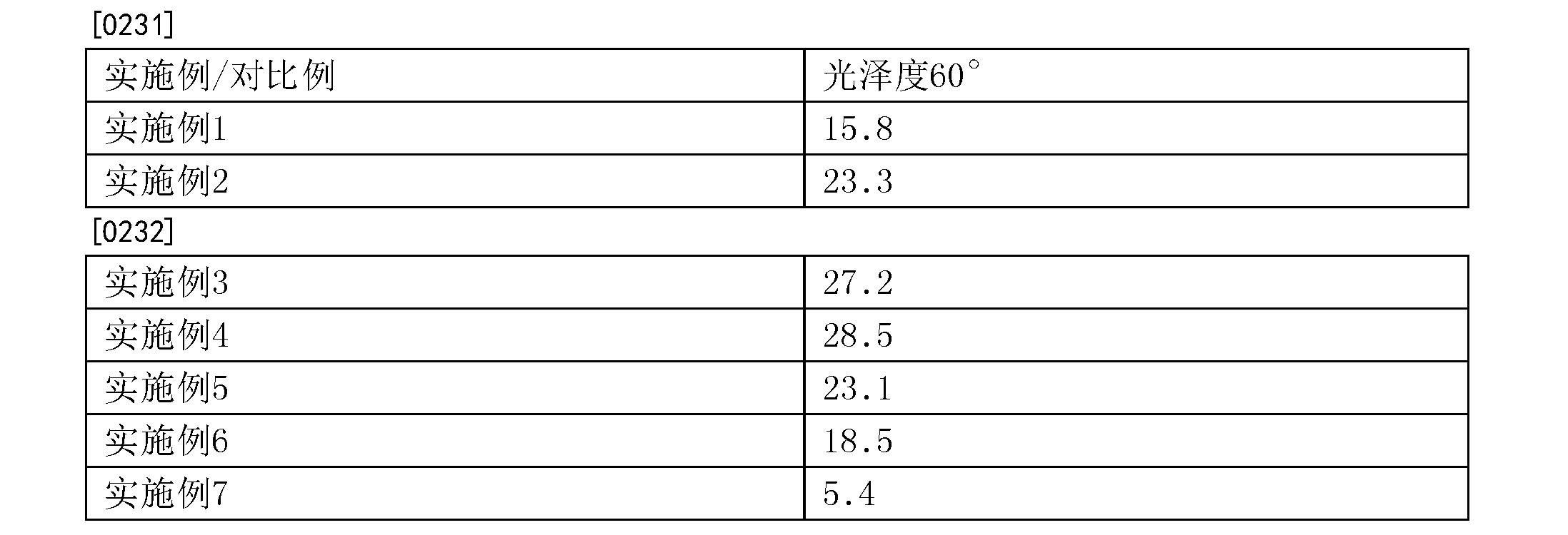 Figure CN104271676BD00222