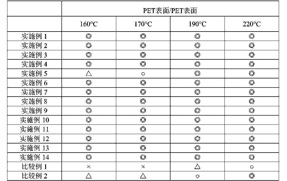 Figure CN103458999BD00111