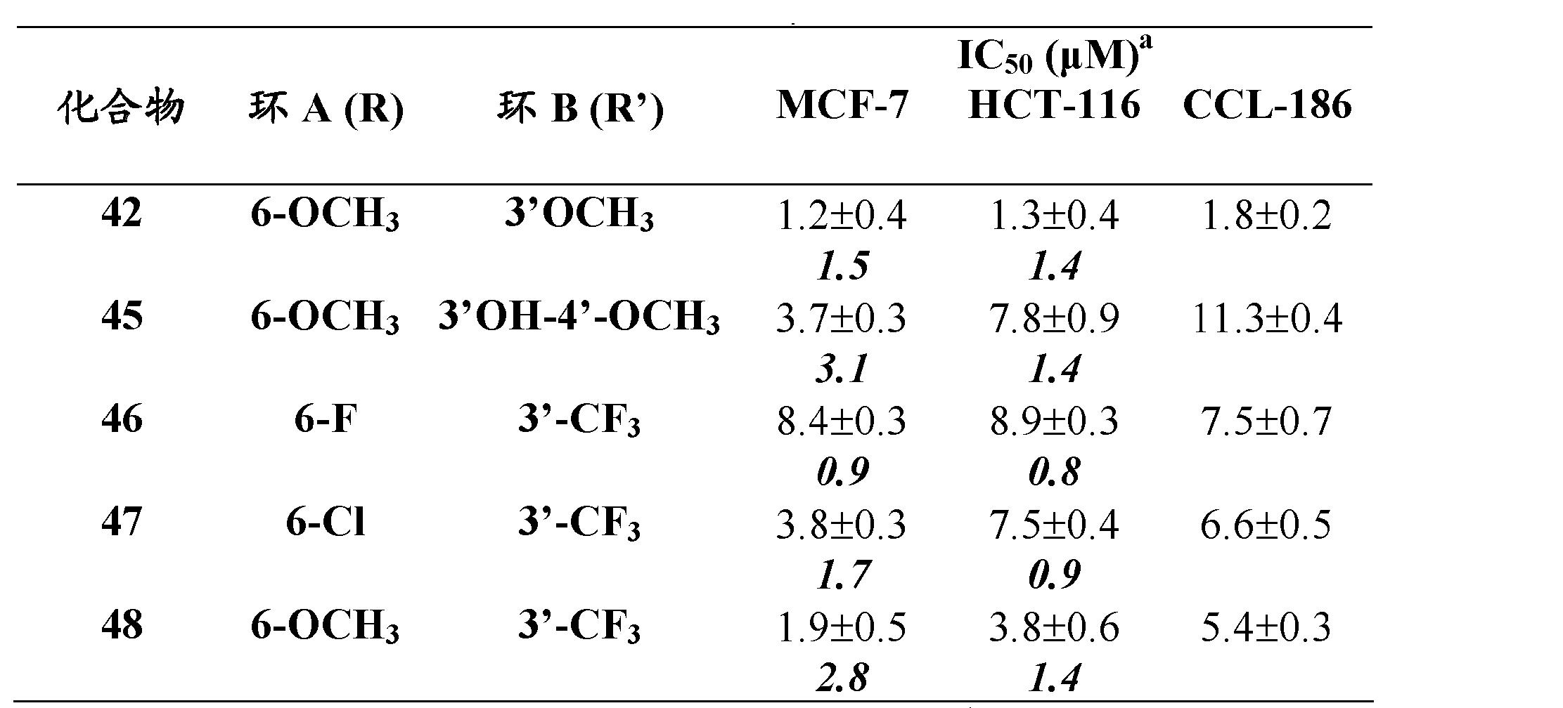 Figure CN102264699AD00351