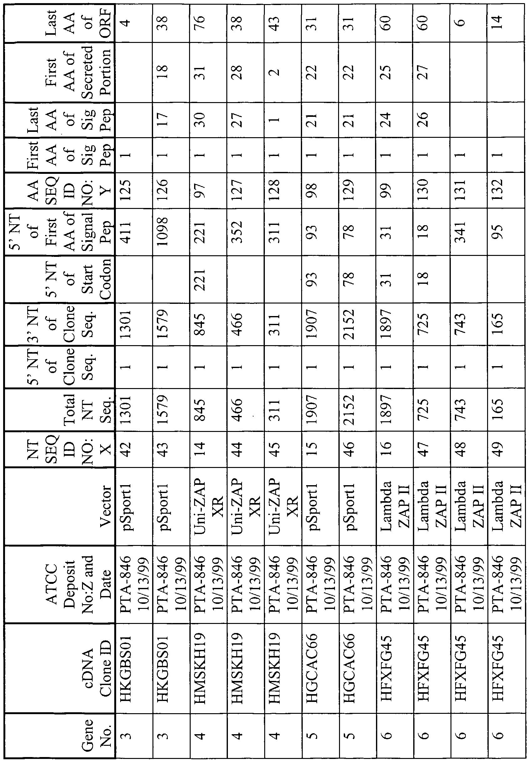 Takeuchi Tl10 Error Codes