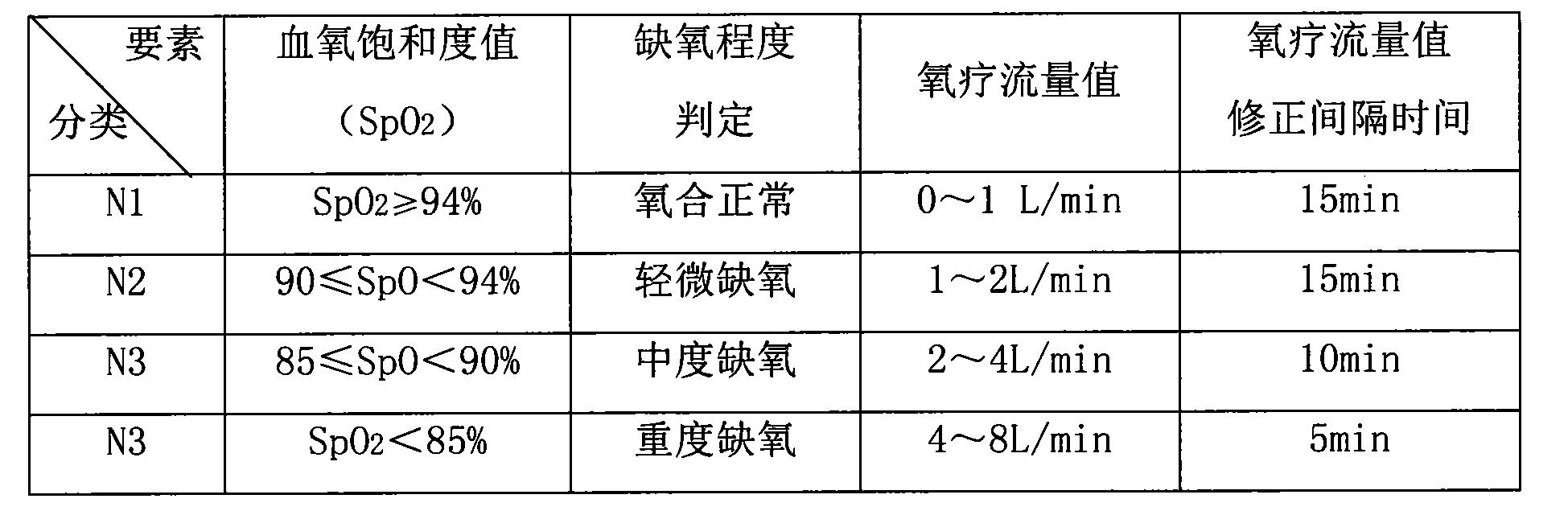 Figure CN104826204BD00071