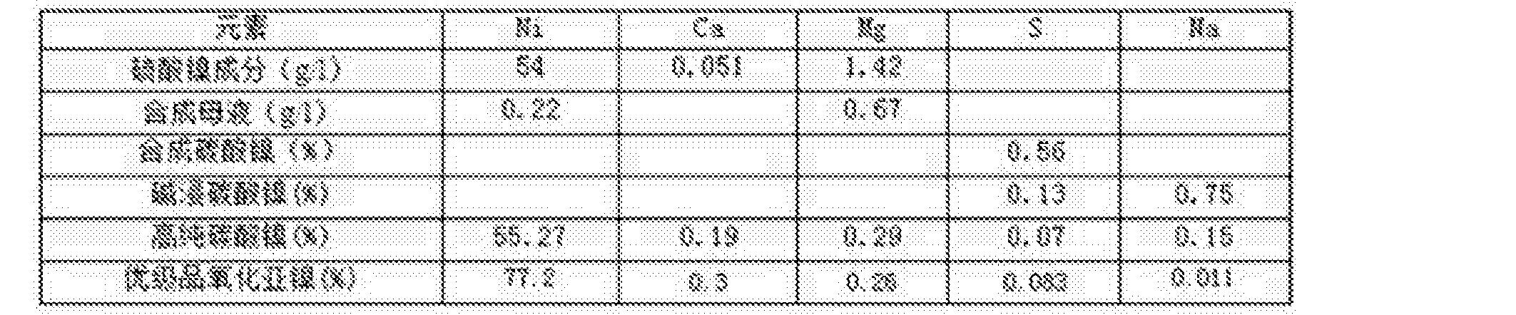 Figure CN105645482AD00051